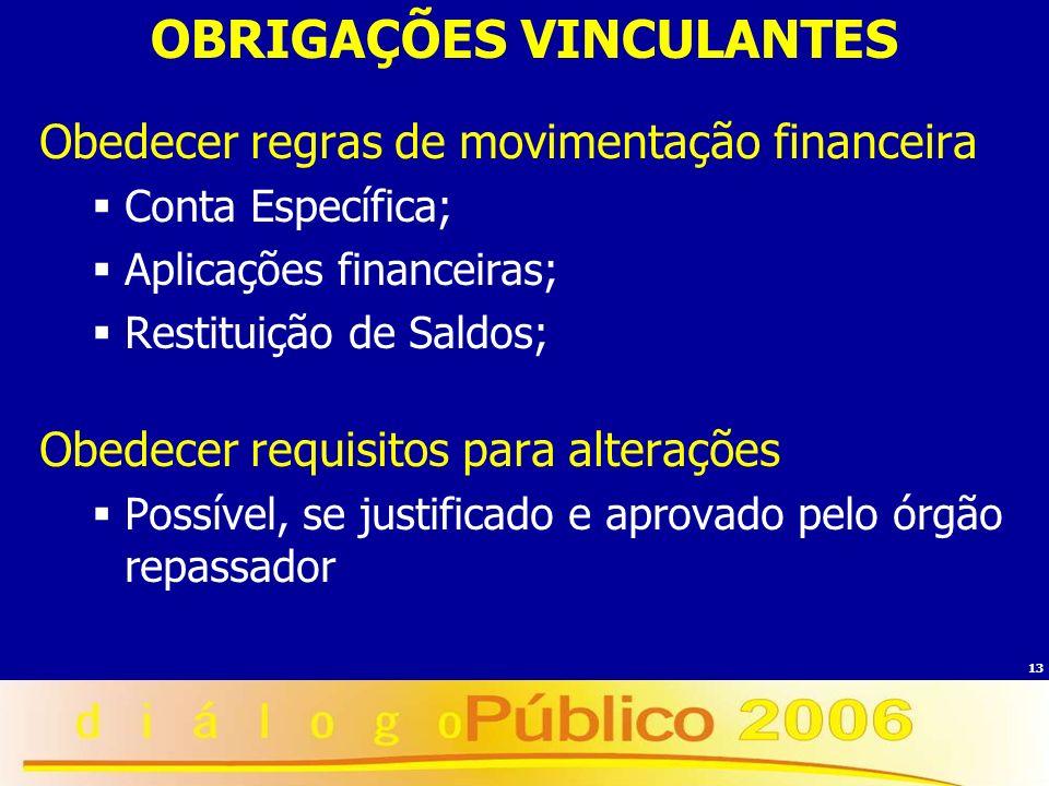 13 OBRIGAÇÕES VINCULANTES Obedecer regras de movimentação financeira Conta Específica; Aplicações financeiras; Restituição de Saldos; Obedecer requisi