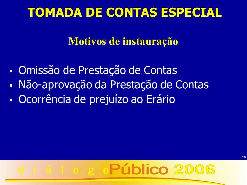 19 TOMADA DE CONTAS ESPECIAL Motivos de instauração Omissão de Prestação de Contas Não-aprovação da Prestação de Contas Ocorrência de prejuízo ao Erár
