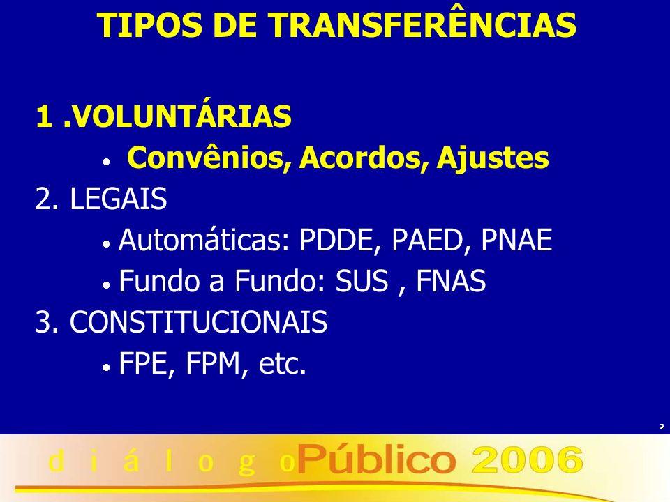 2 TIPOS DE TRANSFERÊNCIAS 1.VOLUNTÁRIAS Convênios, Acordos, Ajustes 2. LEGAIS Automáticas: PDDE, PAED, PNAE Fundo a Fundo: SUS, FNAS 3. CONSTITUCIONAI