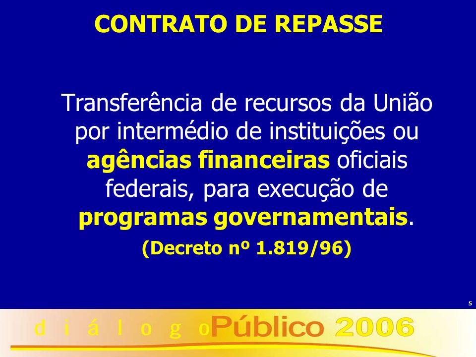 5 CONTRATO DE REPASSE Transferência de recursos da União por intermédio de instituições ou agências financeiras oficiais federais, para execução de pr