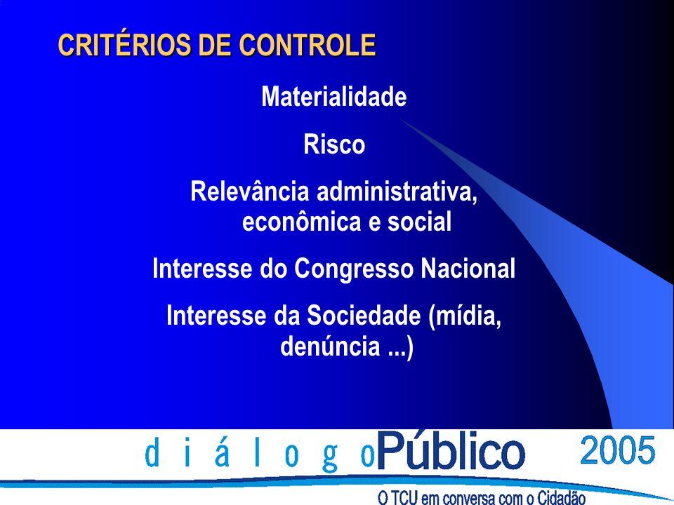 CRITÉRIOS DE CONTROLE Materialidade Risco Relevância administrativa, econômica e social Interesse do Congresso Nacional Interesse da Sociedade (mídia,