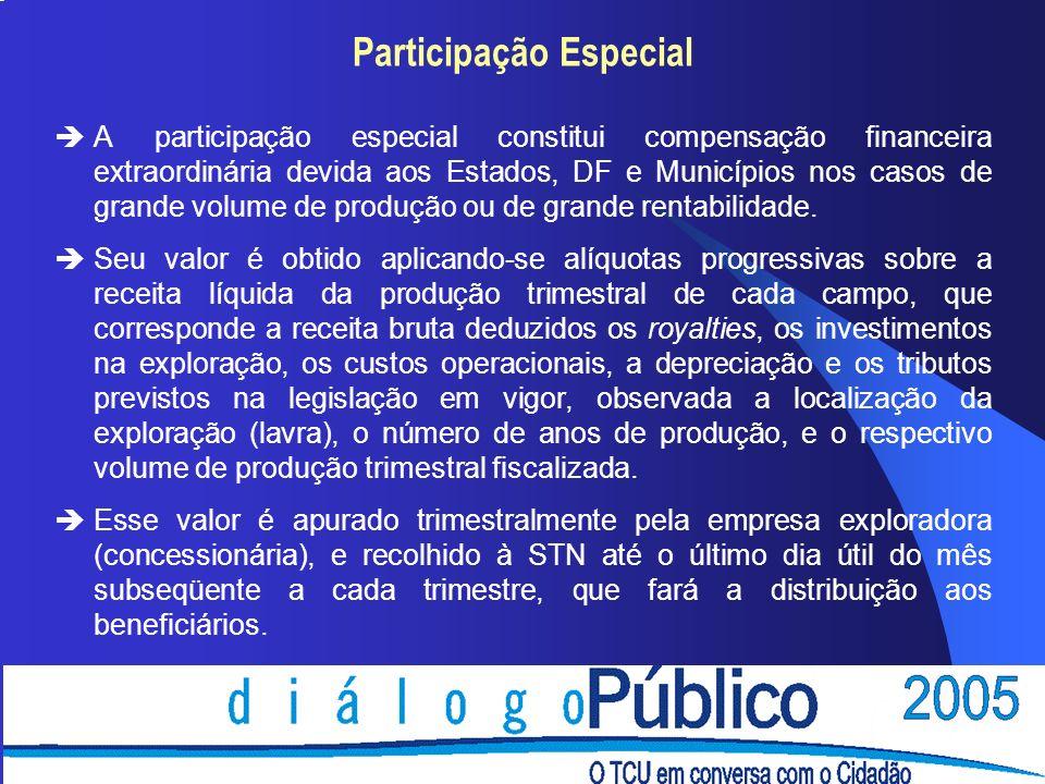 Participação Especial èA participação especial constitui compensação financeira extraordinária devida aos Estados, DF e Municípios nos casos de grande volume de produção ou de grande rentabilidade.