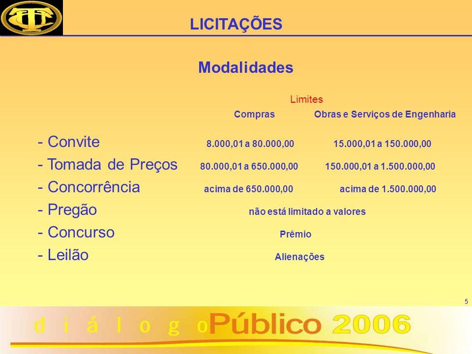 5 Modalidades Limites Compras Obras e Serviços de Engenharia - Convite 8.000,01 a 80.000,00 15.000,01 a 150.000,00 - Tomada de Preços 80.000,01 a 650.