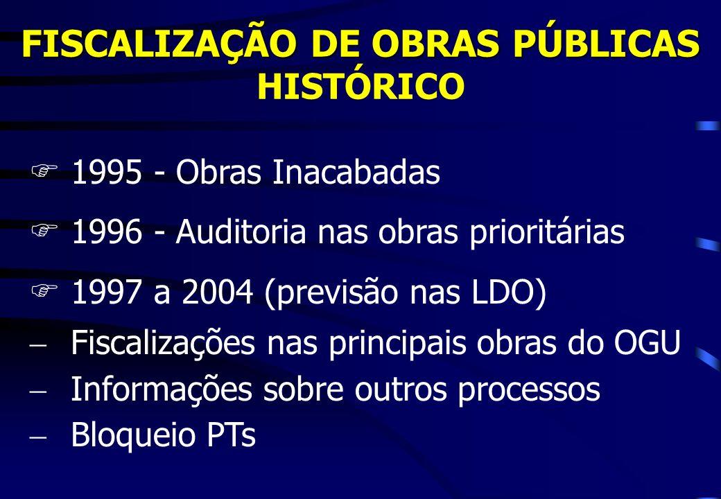 FISCALIZAÇÃO DE OBRAS PÚBLICAS FISCALIZAÇÃO DE OBRAS PÚBLICAS HISTÓRICO F1995 - Obras Inacabadas F1996 - Auditoria nas obras prioritárias F1997 a 2004
