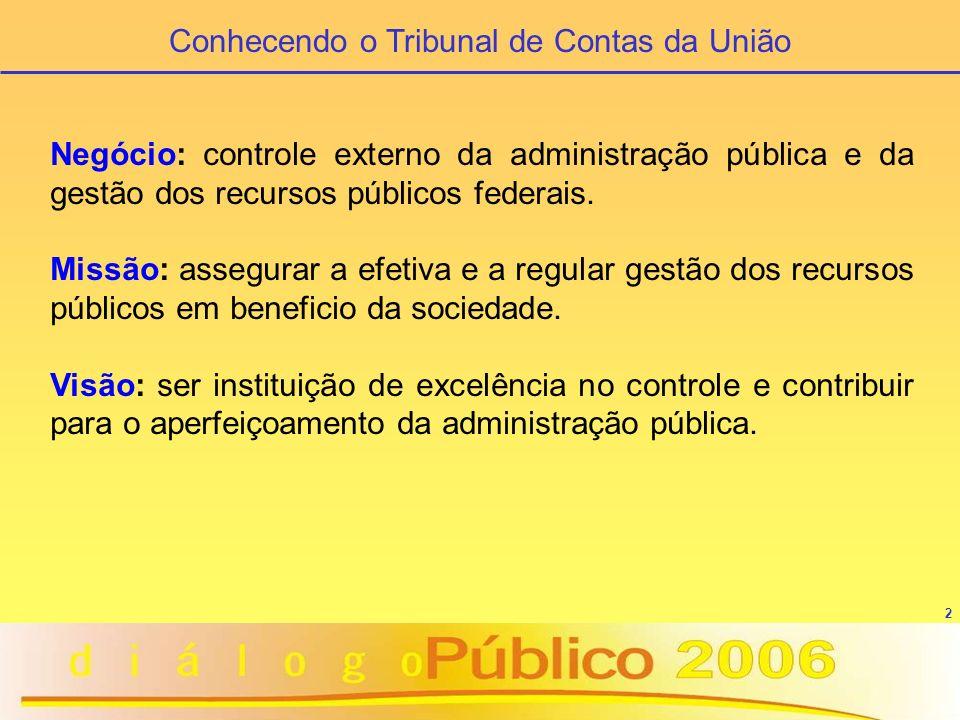 3 TCU Executivo Controle Interno Judiciário Controle Interno Legislativo Controle Interno