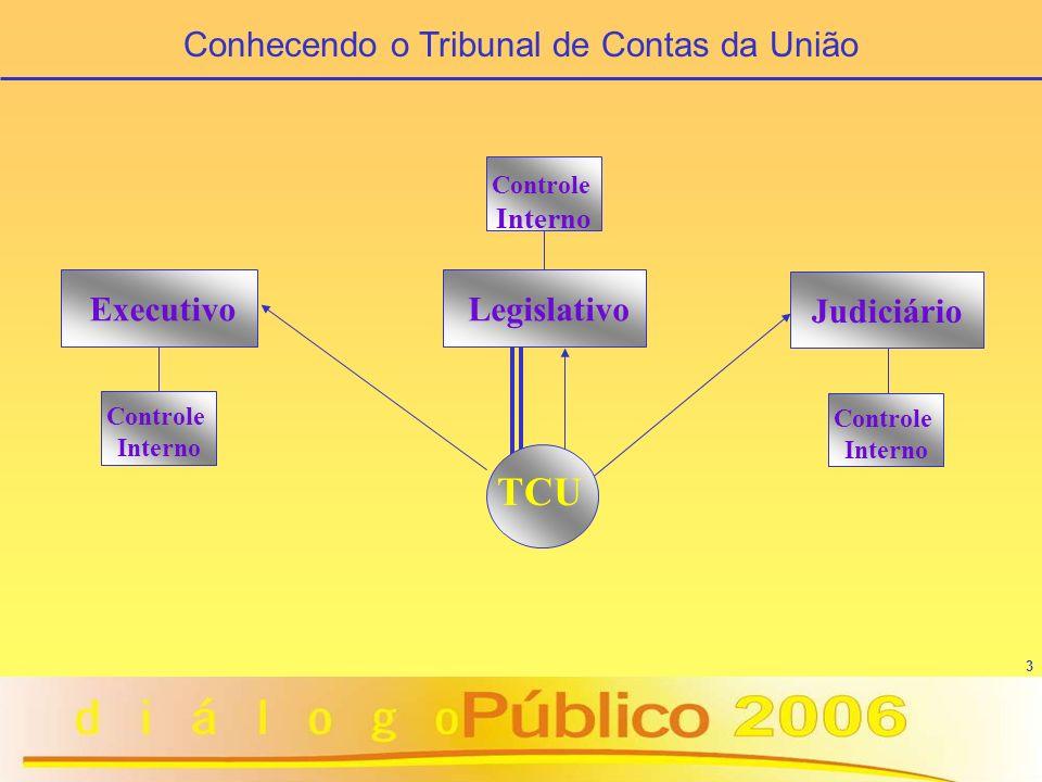 4 Conhecendo o Tribunal de Contas da União É um Tribunal Administrativo, colegiado, composto por 09 Ministros.