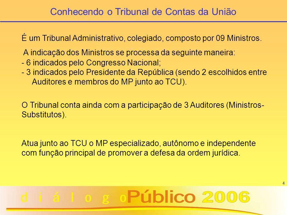 5 Conhecendo o Tribunal de Contas da União O TCU dispõe de uma Secretaria que presta apoio técnico necessário para o exercício de suas competências.