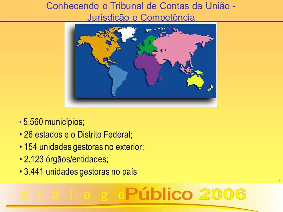 7 Sujeitos do Controle Orgãos da Administração Direta dos três poderes e do MPU; Entidades da Administração Indireta e Fundacional, incluídas as empresas controladas direta ou indiretamente; Serviços Sociais Autônomos e Conselhos Profissionais; Agências Reguladoras e Concessionárias de serviços; Organizações Sociais e Entidades sob Contrato de Gestão; Fundos Constitucionais, de Investimento e Legais; Estados, DF, Municípios e particulares (recursos repassados); Gestores de bens/valores públicos federais Conhecendo o Tribunal de Contas da União