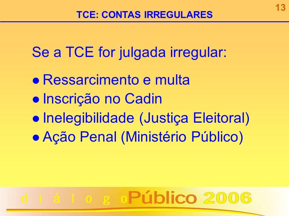Se a TCE for julgada irregular: Ressarcimento e multa Inscrição no Cadin Inelegibilidade (Justiça Eleitoral) Ação Penal (Ministério Público) 13 TCE: C