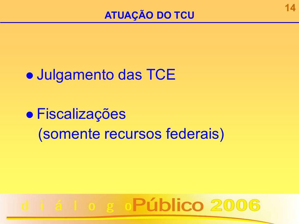 Julgamento das TCE Fiscalizações (somente recursos federais) 14 ATUAÇÃO DO TCU