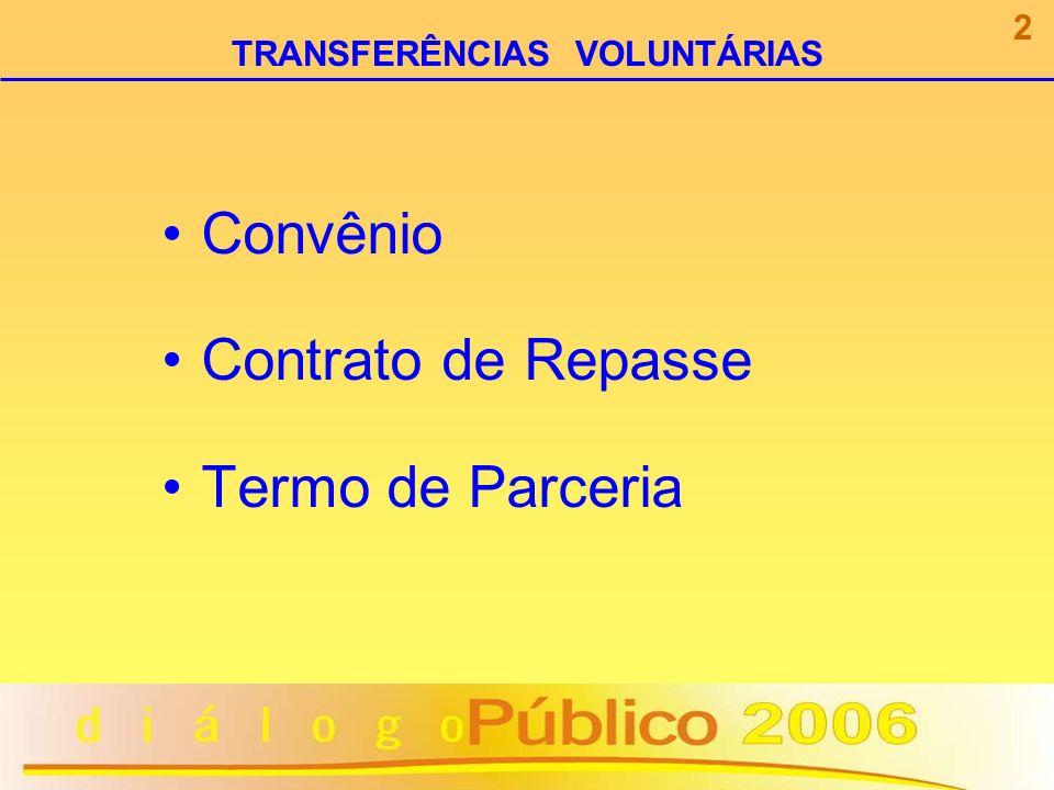 Convênio Contrato de Repasse Termo de Parceria 2 TRANSFERÊNCIAS VOLUNTÁRIAS