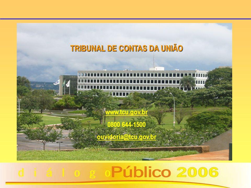 TRIBUNAL DE CONTAS DA UNIÃO www.tcu.gov.br 0800 644-1500 ouvidoria@tcu.gov.br