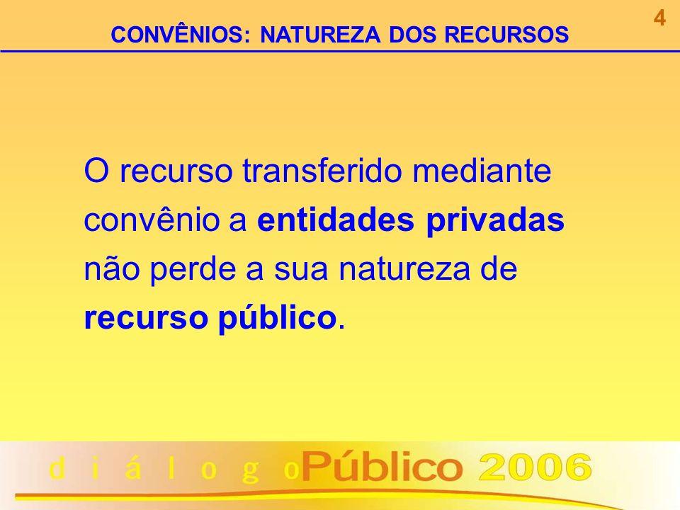 O recurso transferido mediante convênio a entidades privadas não perde a sua natureza de recurso público. 4 CONVÊNIOS: NATUREZA DOS RECURSOS
