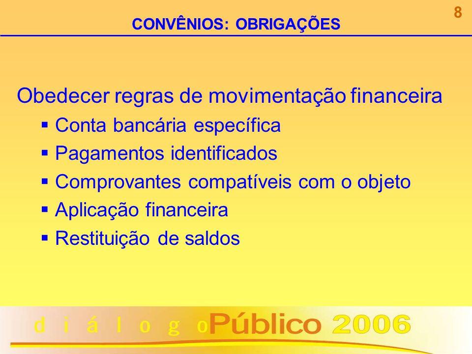 Obedecer regras de movimentação financeira Conta bancária específica Pagamentos identificados Comprovantes compatíveis com o objeto Aplicação financei