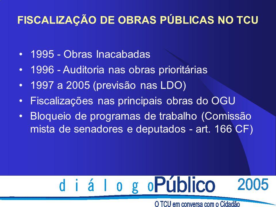 FISCALIZAÇÃO DE OBRAS PÚBLICAS NO TCU 1995 - Obras Inacabadas 1996 - Auditoria nas obras prioritárias 1997 a 2005 (previsão nas LDO) Fiscalizações nas principais obras do OGU Bloqueio de programas de trabalho (Comissão mista de senadores e deputados - art.