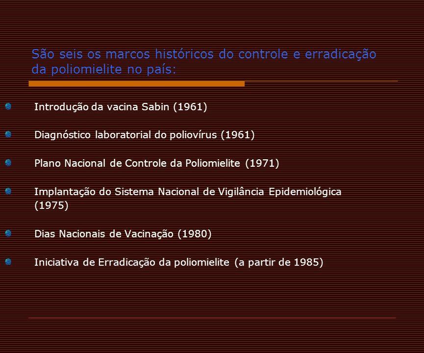São seis os marcos históricos do controle e erradicação da poliomielite no país: Introdução da vacina Sabin (1961) Diagnóstico laboratorial do poliovírus (1961) Plano Nacional de Controle da Poliomielite (1971) Implantação do Sistema Nacional de Vigilância Epidemiológica (1975) Dias Nacionais de Vacinação (1980) Iniciativa de Erradicação da poliomielite (a partir de 1985)