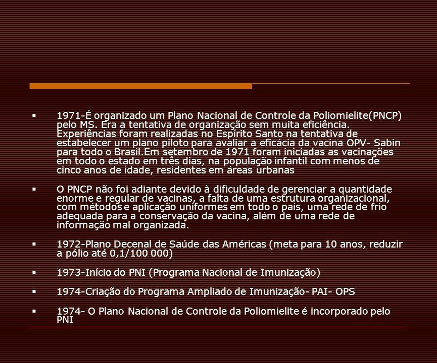 1971-É organizado um Plano Nacional de Controle da Poliomielite(PNCP) pelo MS.