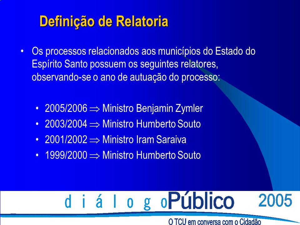 Definição de Relatoria Definição de Relatoria Os processos relacionados aos municípios deste Estado, portanto, que forem autuados nesse ano e no próximo, decorrentes de fiscalizações do TCU ou de demandas externas, terão como relator o ministro Benjamin Zymler.