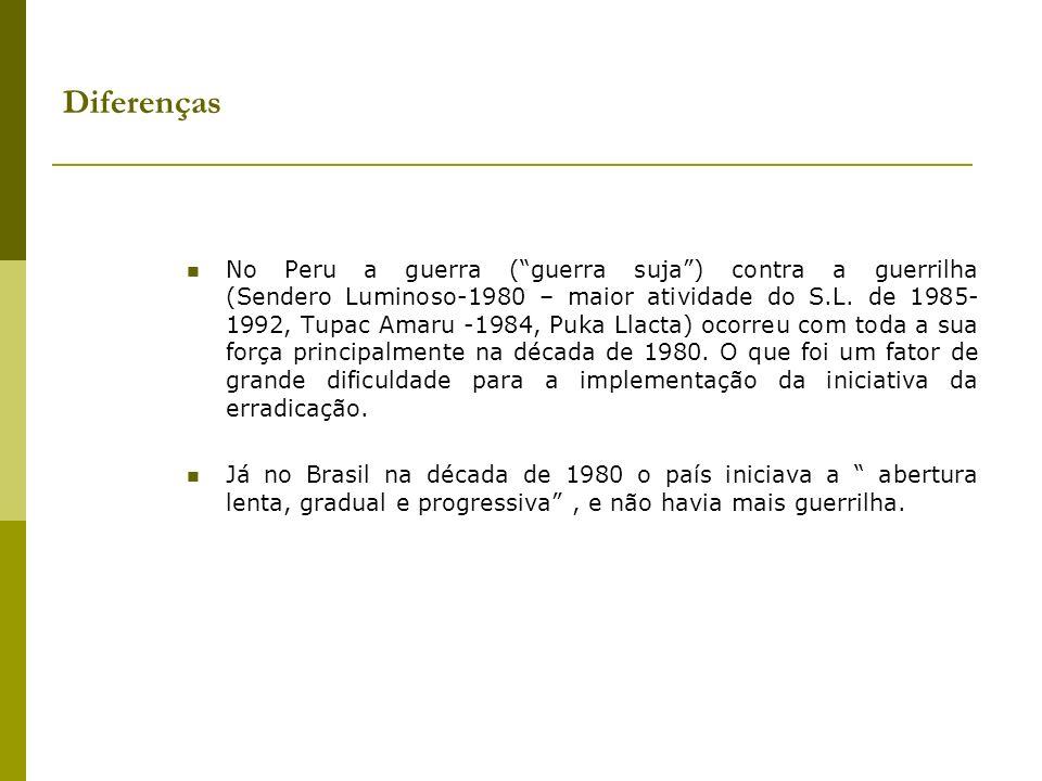 Diferenças No Peru a guerra (guerra suja) contra a guerrilha (Sendero Luminoso-1980 – maior atividade do S.L. de 1985- 1992, Tupac Amaru -1984, Puka L