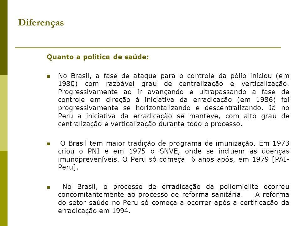 Diferenças Quanto a política de saúde: No Brasil, a fase de ataque para o controle da pólio iníciou (em 1980) com razoável grau de centralização e ver