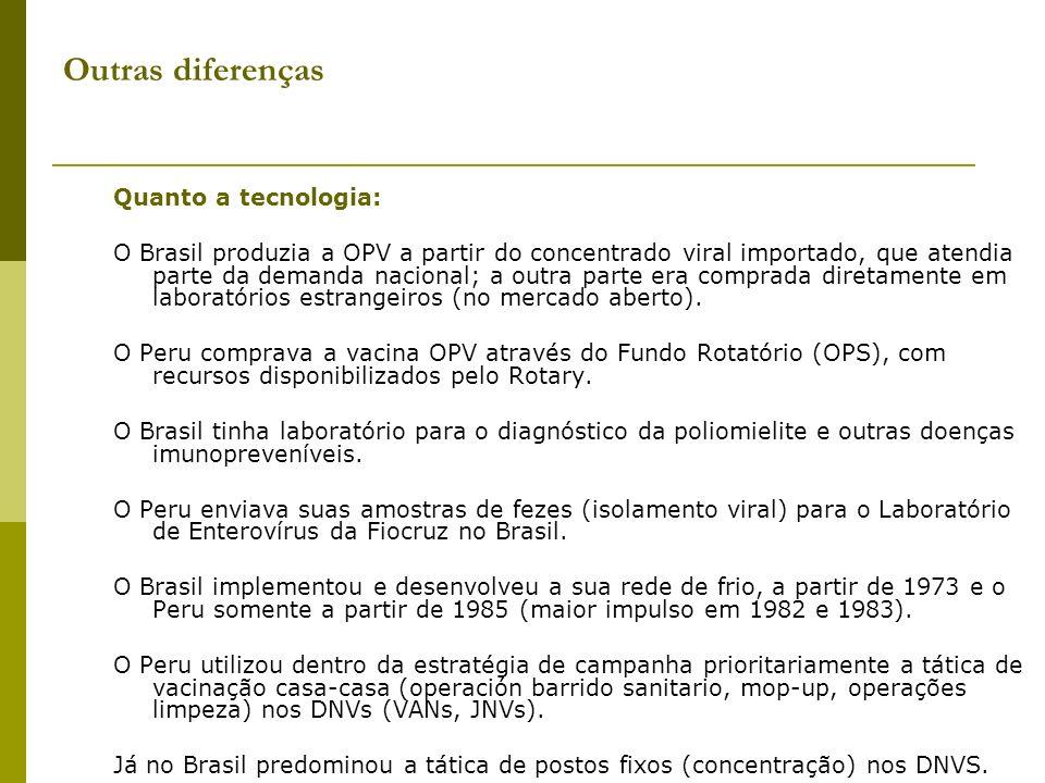 Outras diferenças Quanto a tecnologia: O Brasil produzia a OPV a partir do concentrado viral importado, que atendia parte da demanda nacional; a outra
