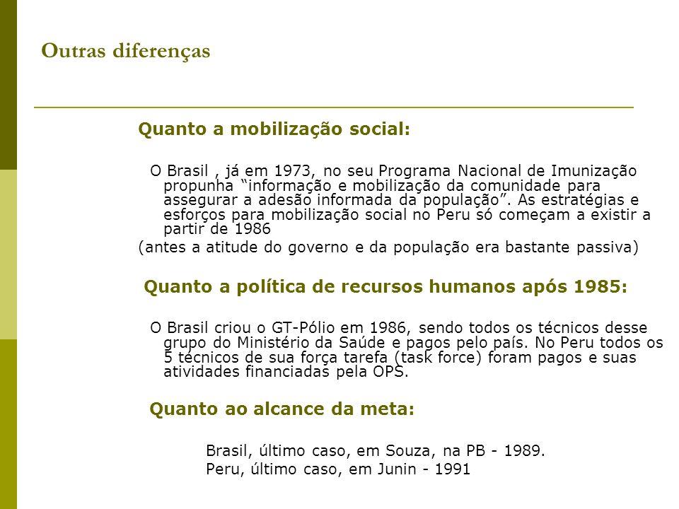 Outras diferenças Quanto a mobilização social: O Brasil, já em 1973, no seu Programa Nacional de Imunização propunha informação e mobilização da comun