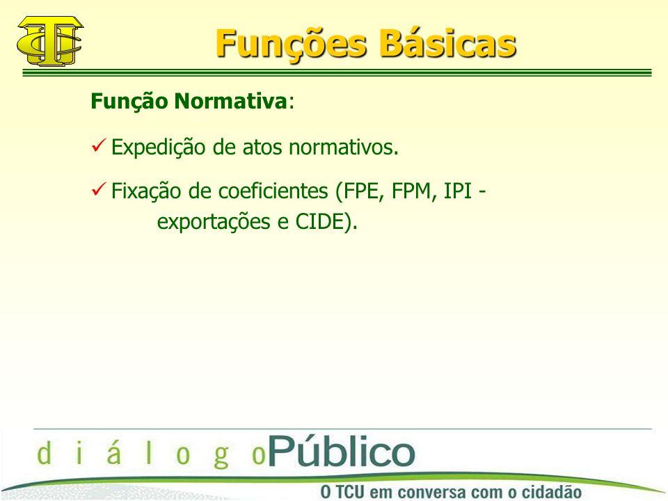 Expedição de atos normativos. Fixação de coeficientes (FPE, FPM, IPI - exportações e CIDE).