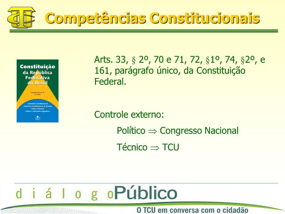 Competências Constitucionais Arts.