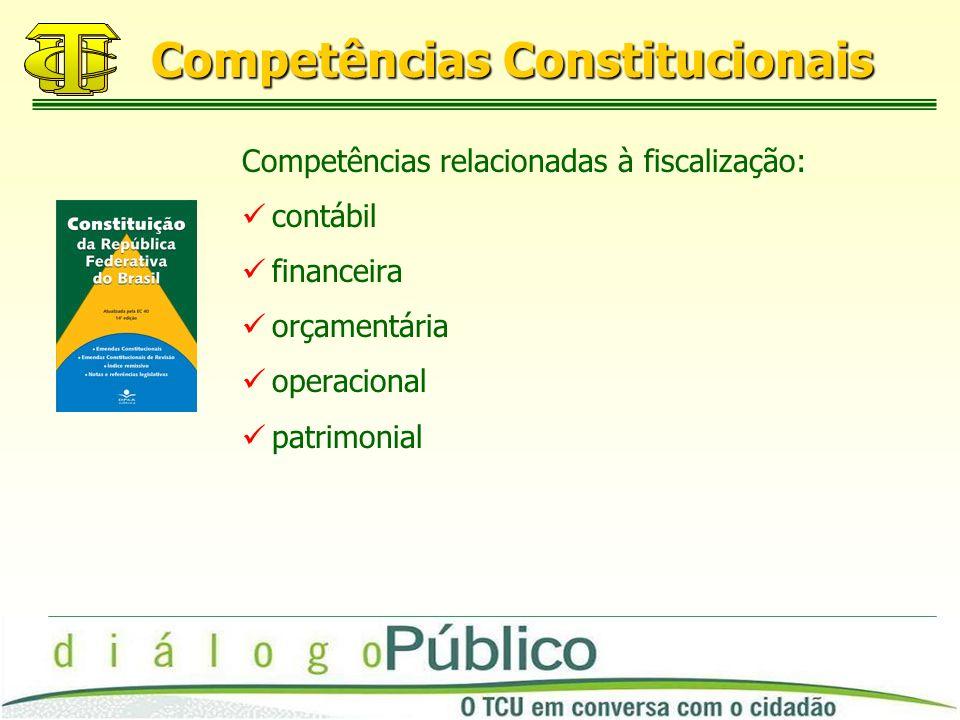 Competências Constitucionais Competências relacionadas à fiscalização: contábil financeira orçamentária operacional patrimonial