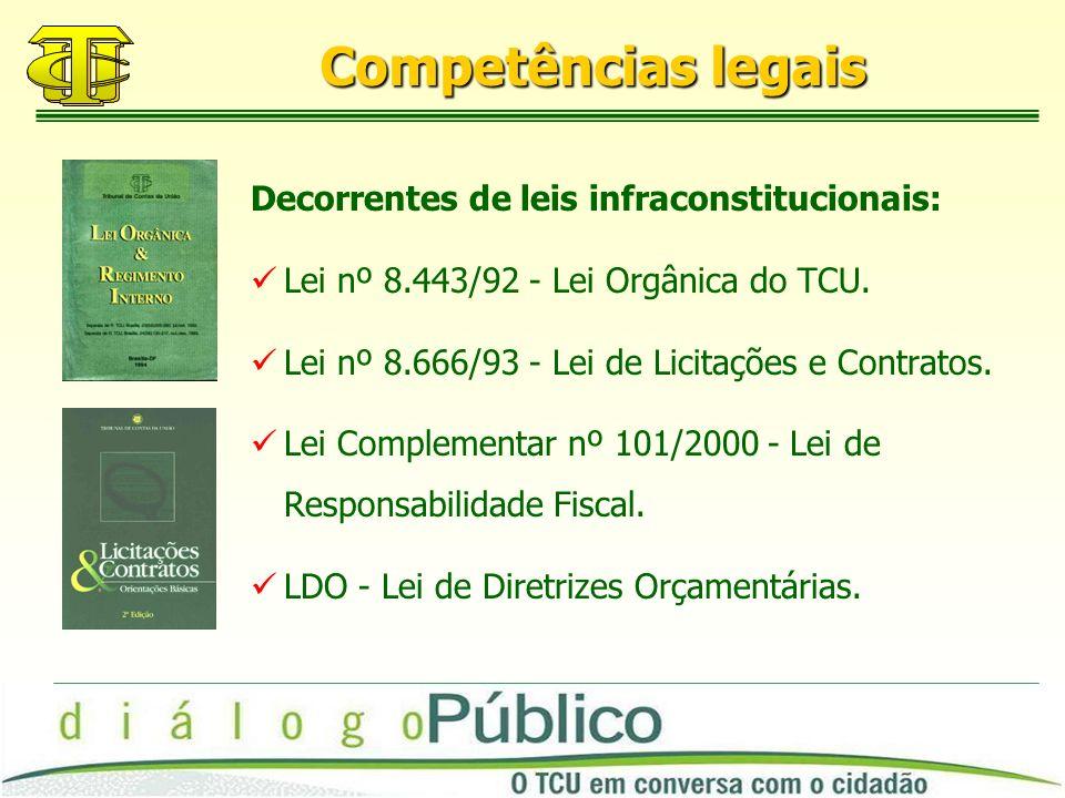 Competências legais Decorrentes de leis infraconstitucionais: Lei nº 8.443/92 - Lei Orgânica do TCU.