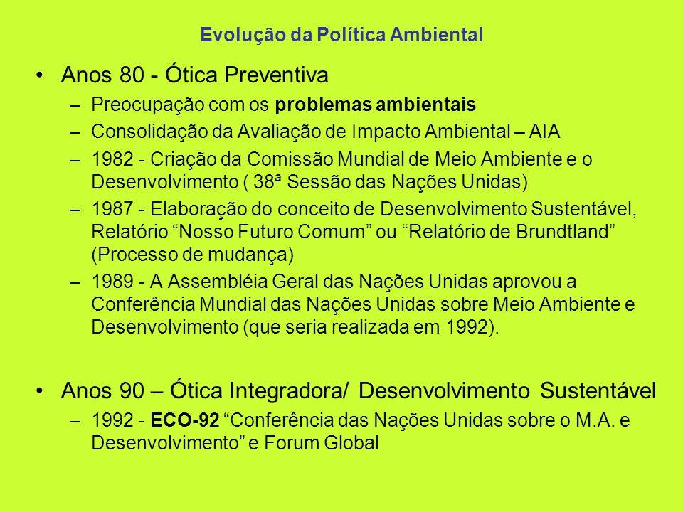 Evolução da Política Ambiental Anos 80 - Ótica Preventiva –Preocupação com os problemas ambientais –Consolidação da Avaliação de Impacto Ambiental – A
