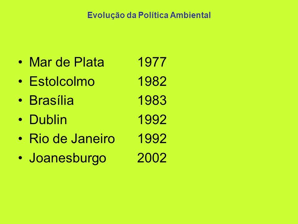 Evolução da Política Ambiental no Brasil Nível Federal: –1907 - Projeto de Lei do Código de Águas –1934 - Promulgação do Código de Águas –1973 - Criação da SEMA –1981- Lei 6938- Política Nacional de Meio Ambiente (PNMA) - Instrumentos de Comando e Controle da Gestão Ambiental –1988 - Constituição Federal - Sistema Nacional de Gerenciamento de Recursos Hídricos – SINGREH –1989 - Constituições Estaduais - Sistemas Estaduais de Recursos Hídricos, Políticas Estaduais de Recursos Hídricos –1997 - Lei 9433- Política Nacional de Recursos Hídricos (PNRH)- Instrumentos econômicos –2000 - Criação das Agências (ANA – Lei 9984, ANVISA, ANEEL, etc.) Nível Estadual: –Secretarias Estaduais de Meio Ambiente Nível Municipal: –Secretarias e Departamentos Municipais de Meio Ambiente
