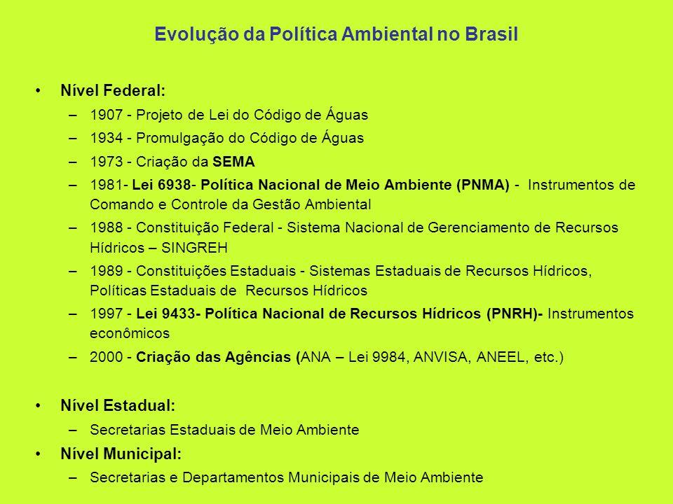 Evolução da Política Ambiental no Brasil Nível Federal: –1907 - Projeto de Lei do Código de Águas –1934 - Promulgação do Código de Águas –1973 - Criaç