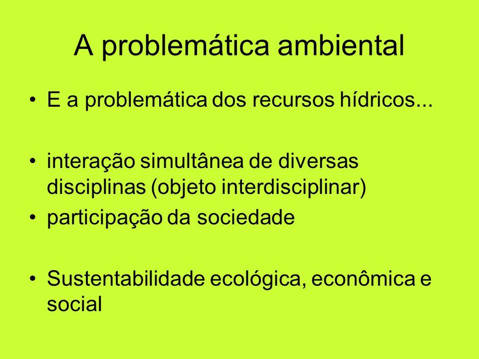 A problemática ambiental E a problemática dos recursos hídricos... interação simultânea de diversas disciplinas (objeto interdisciplinar) participação