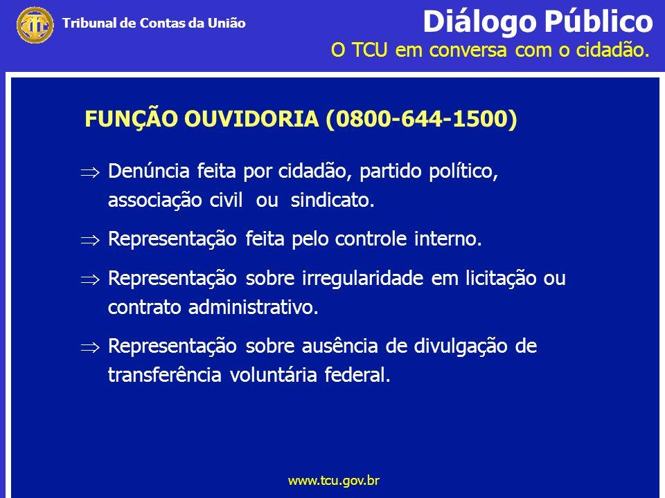 Diálogo Público O TCU em conversa com o cidadão. www.tcu.gov.br Tribunal de Contas da União FUNÇÃO OUVIDORIA (0800-644-1500) Denúncia feita por cidadã