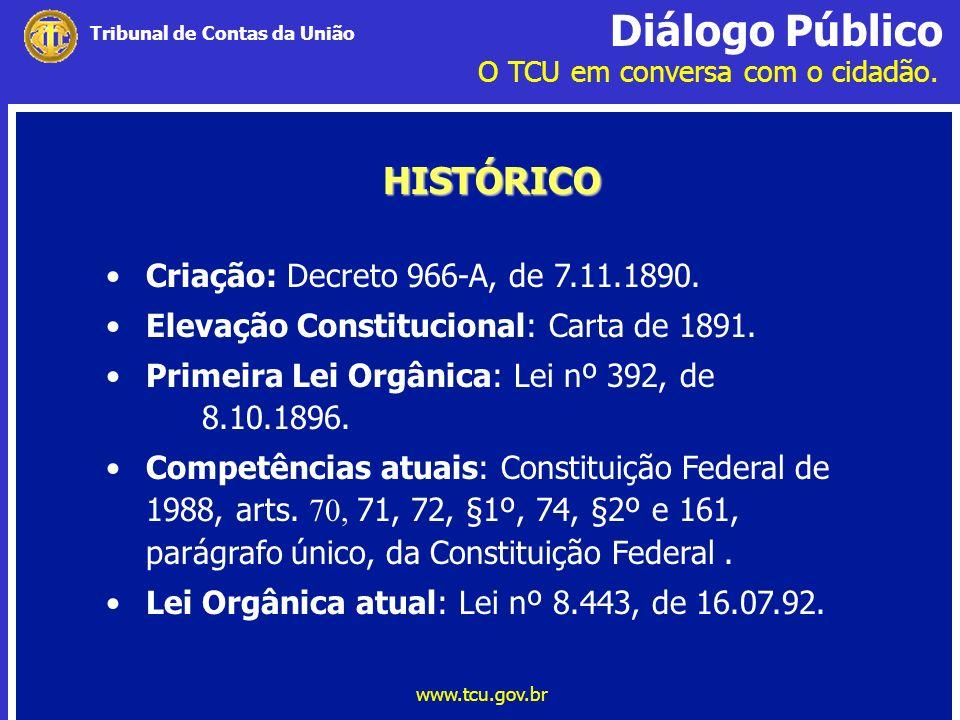 Diálogo Público O TCU em conversa com o cidadão. www.tcu.gov.br Tribunal de Contas da União HISTÓRICO Criação: Decreto 966-A, de 7.11.1890. Elevação C
