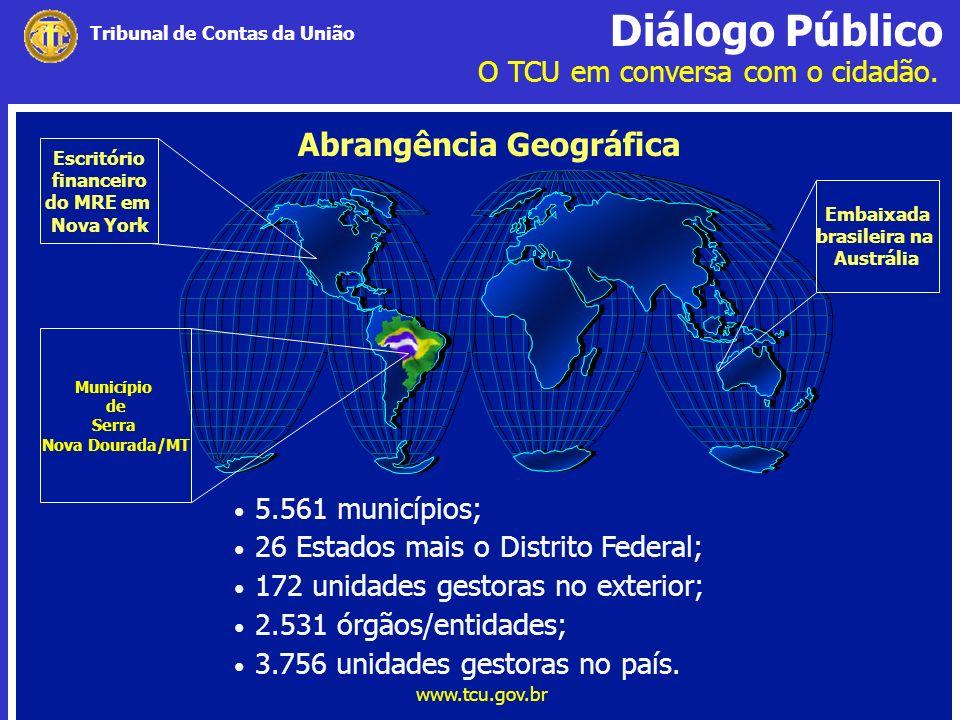Diálogo Público O TCU em conversa com o cidadão. www.tcu.gov.br Tribunal de Contas da União Abrangência Geográfica 5.561 municípios; 26 Estados mais o