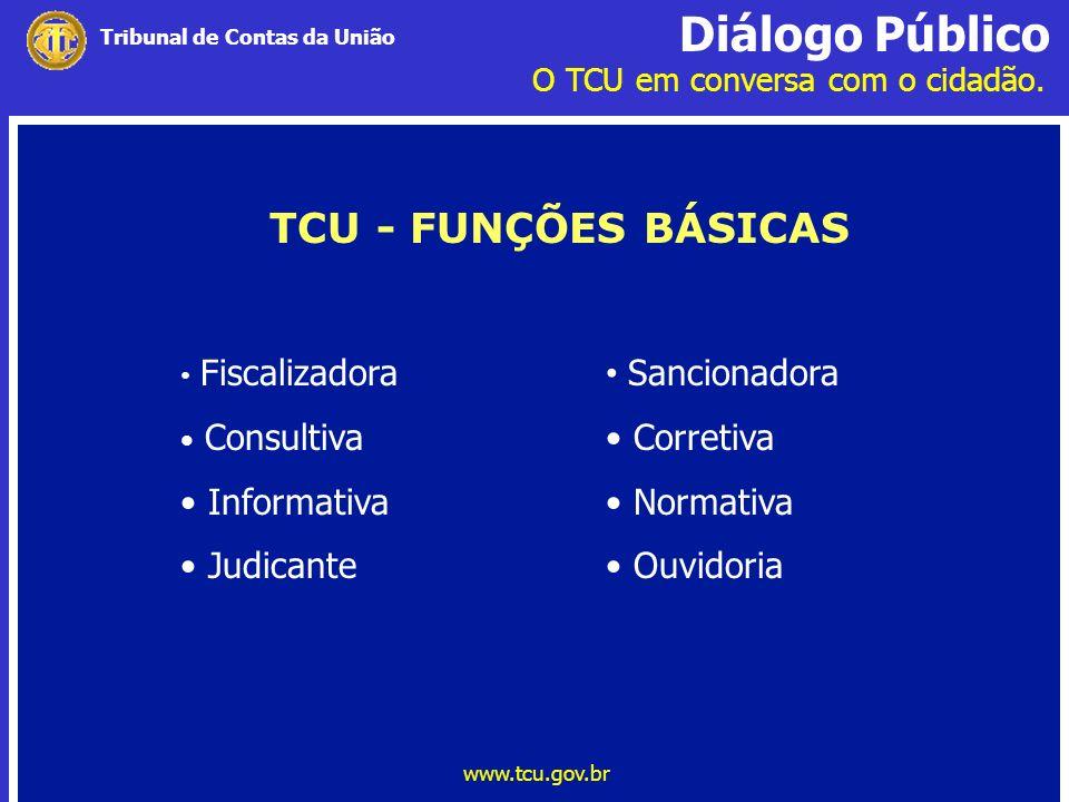 Diálogo Público O TCU em conversa com o cidadão. www.tcu.gov.br Tribunal de Contas da União TCU - FUNÇÕES BÁSICAS Fiscalizadora Consultiva Informativa
