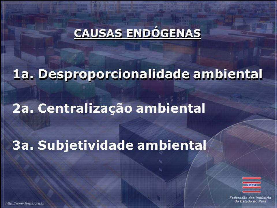 CAUSAS ENDÓGENAS 1a. Desproporcionalidade ambiental CAUSAS ENDÓGENAS 1a.