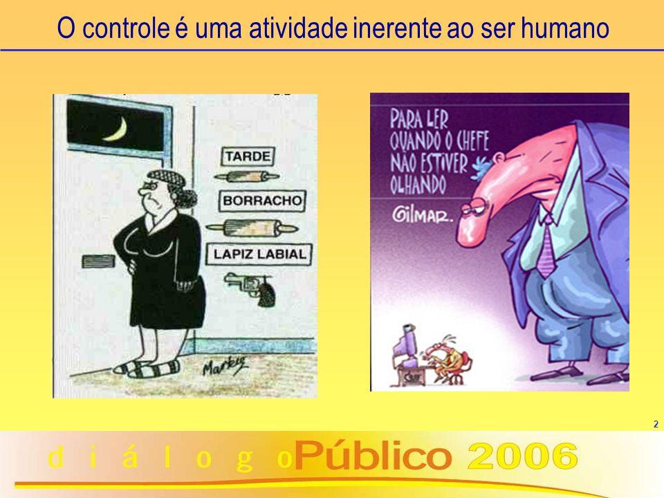 2 O controle é uma atividade inerente ao ser humano