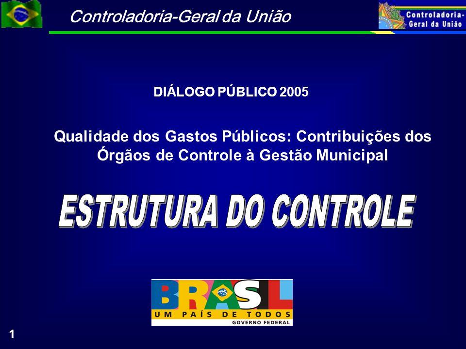 Controladoria-Geral da União 1 Qualidade dos Gastos Públicos: Contribuições dos Órgãos de Controle à Gestão Municipal DIÁLOGO PÚBLICO 2005