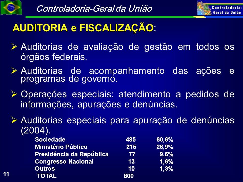 Controladoria-Geral da União 11 Auditorias de avaliação de gestão em todos os órgãos federais. Auditorias de acompanhamento das ações e programas de g