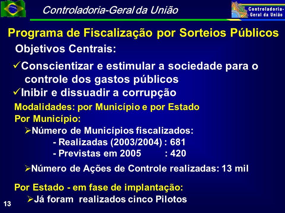 Controladoria-Geral da União 13 Objetivos Centrais: Conscientizar e estimular a sociedade para o controle dos gastos públicos Inibir e dissuadir a cor