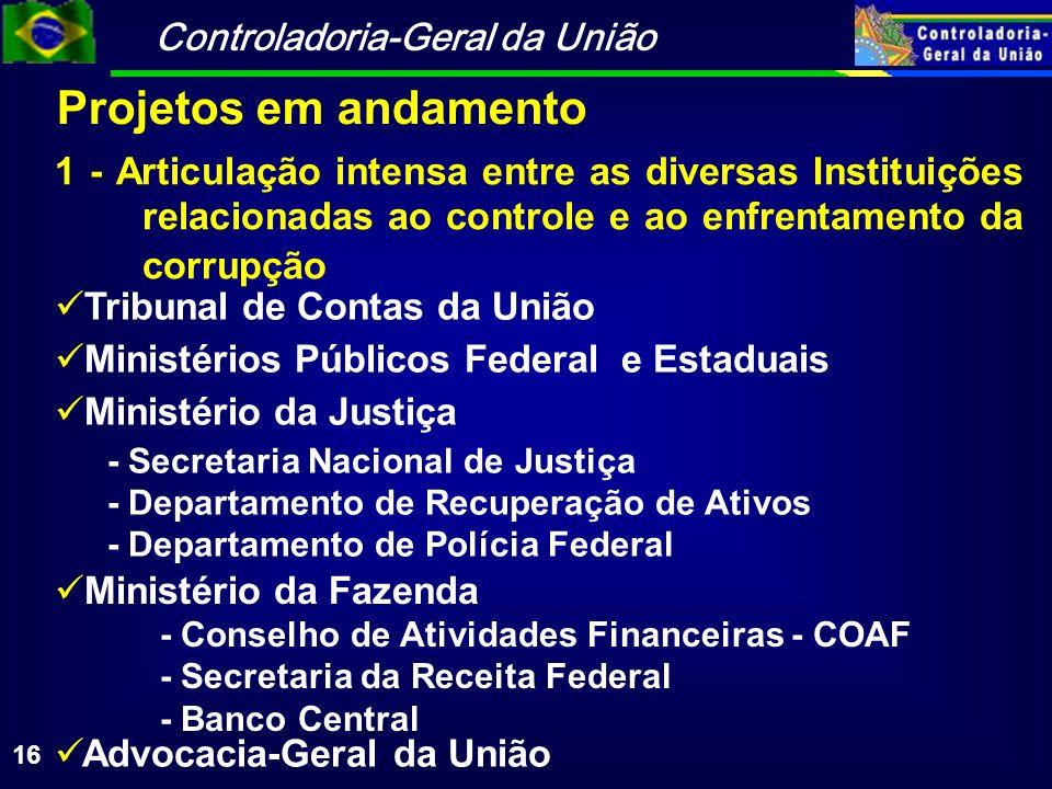 Controladoria-Geral da União 16 Ministério da Justiça - Secretaria Nacional de Justiça - Departamento de Recuperação de Ativos - Departamento de Políc