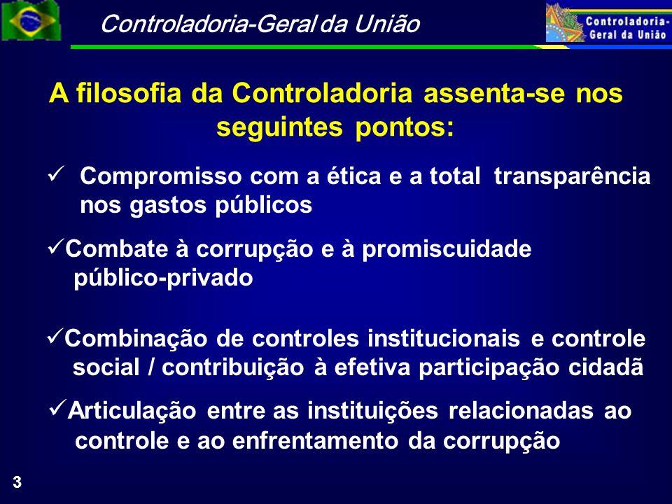 Controladoria-Geral da União 3 A filosofia da Controladoria assenta-se nos seguintes pontos: Compromisso com a ética e a total transparência nos gasto
