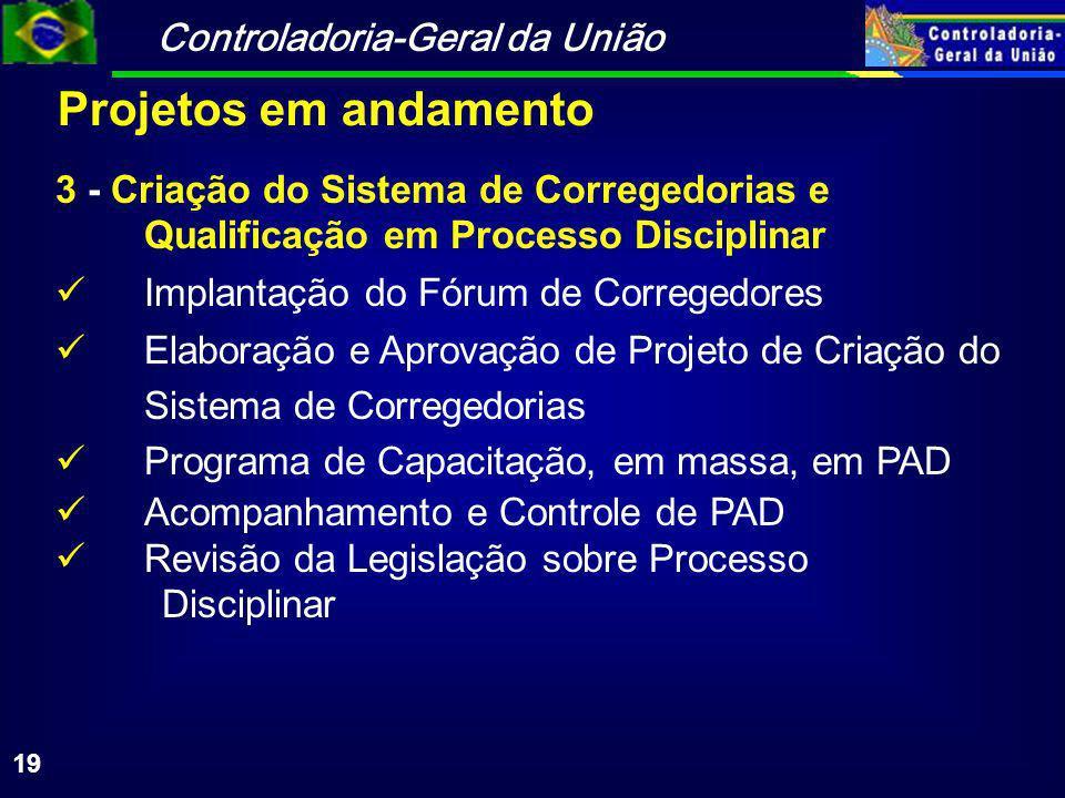 Controladoria-Geral da União 19 3 - Criação do Sistema de Corregedorias e Qualificação em Processo Disciplinar Implantação do Fórum de Corregedores Elaboração e Aprovação de Projeto de Criação do Sistema de Corregedorias Programa de Capacitação, em massa, em PAD Acompanhamento e Controle de PAD Revisão da Legislação sobre Processo Disciplinar Projetos em andamento