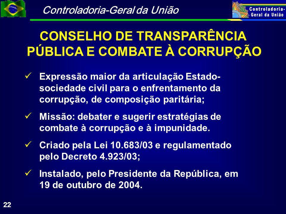 Controladoria-Geral da União 22 CONSELHO DE TRANSPARÊNCIA PÚBLICA E COMBATE À CORRUPÇÃO Expressão maior da articulação Estado- sociedade civil para o enfrentamento da corrupção, de composição paritária; Missão: debater e sugerir estratégias de combate à corrupção e à impunidade.