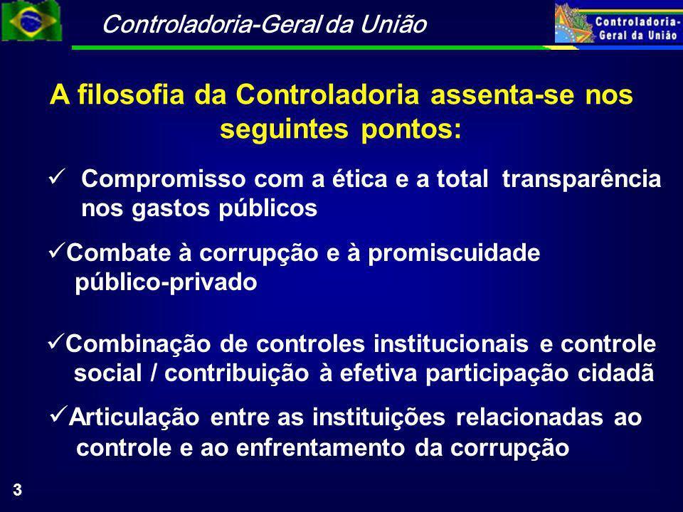 Controladoria-Geral da União 24 http://www.presidencia.gov.br/cgu/