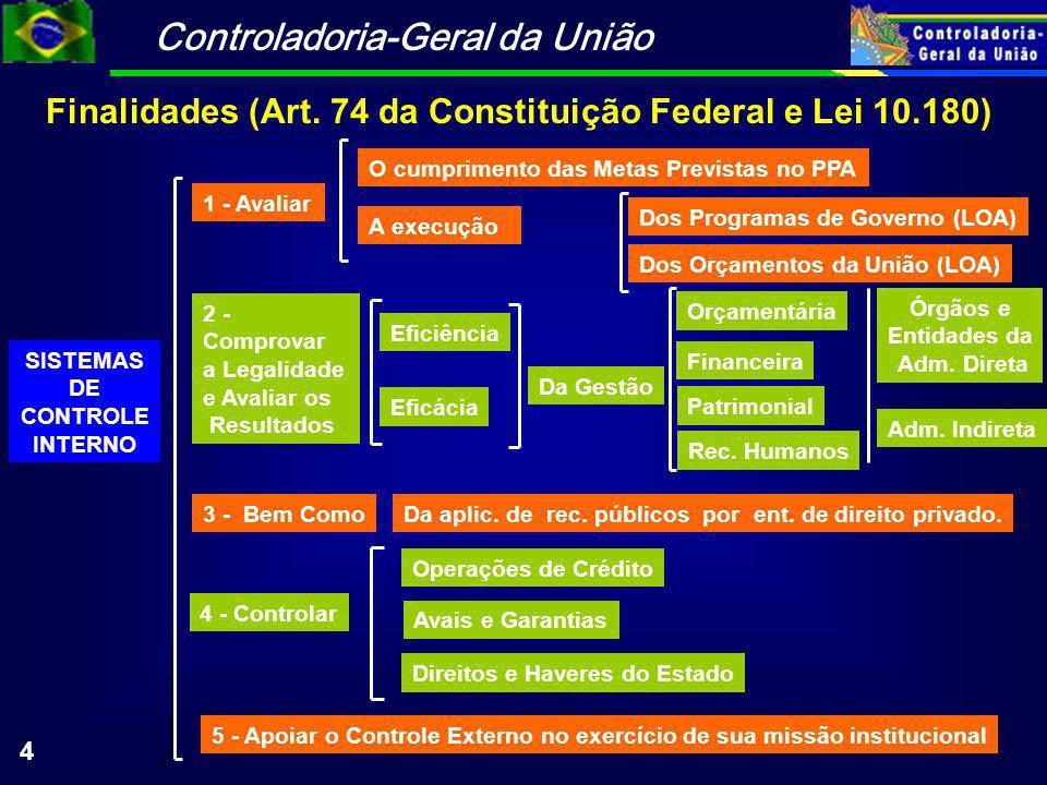 Controladoria-Geral da União 25 http://www.portaltransparencia.gov.br/Portal.asp//