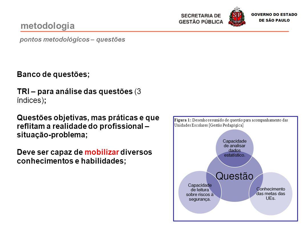 Banco de questões; TRI – para análise das questões (3 índices); Questões objetivas, mas práticas e que reflitam a realidade do profissional – situação
